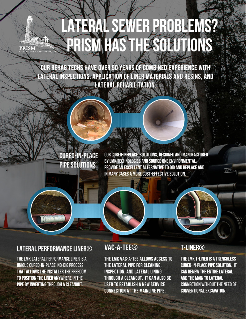 Inspection Services Company In Eastern Us Prism Contractors